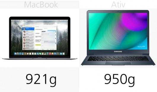 1427197915_2015-macbook-vs-samsung-ativ-book-9-2015-19-1.jpg