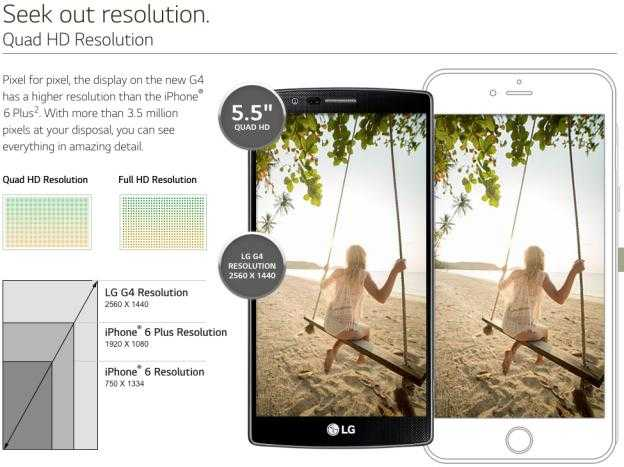 1430675654_lg-g4-vs-iphone-6-plus-vs-iphone-6-display-comparison.jpg